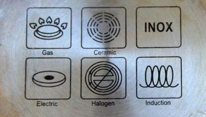 Расшифровка маркировки на посуде. Зная эту информацию, подобрать оптимальный вариант для плиты сможет каждый