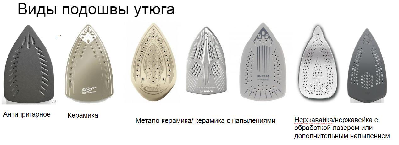 Чистка утюга от нагара в домашних условиях зависит от материала, из которого сделана подошва