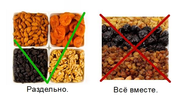 При хранении сухофруктов нельзя их смешивать, иначе они поделятся запахом, вкусом и влагой друг с другом — срок годности сухофруктов сократится