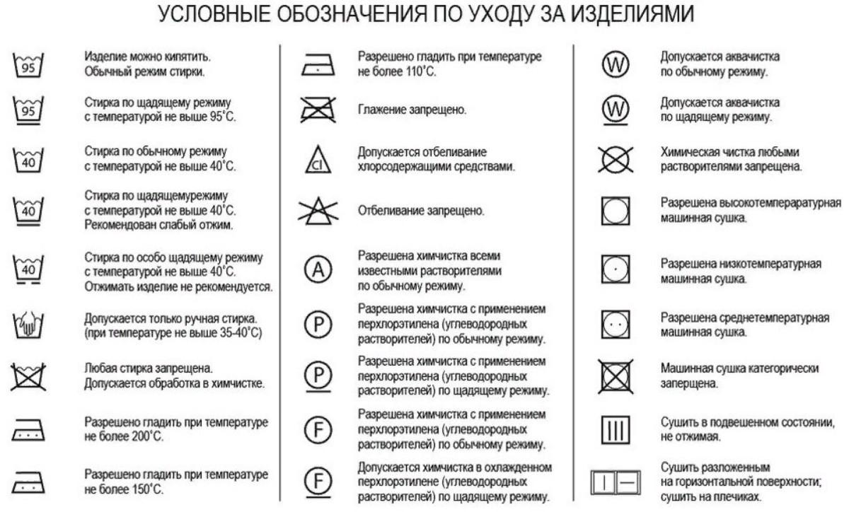 На фото указана расшифровка знаков на ярлычках