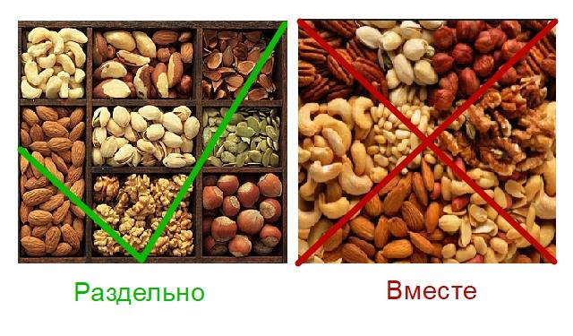 Несколько видов очищенных орехов нельзя хранить вместе — их запахи и вкусы смешаются