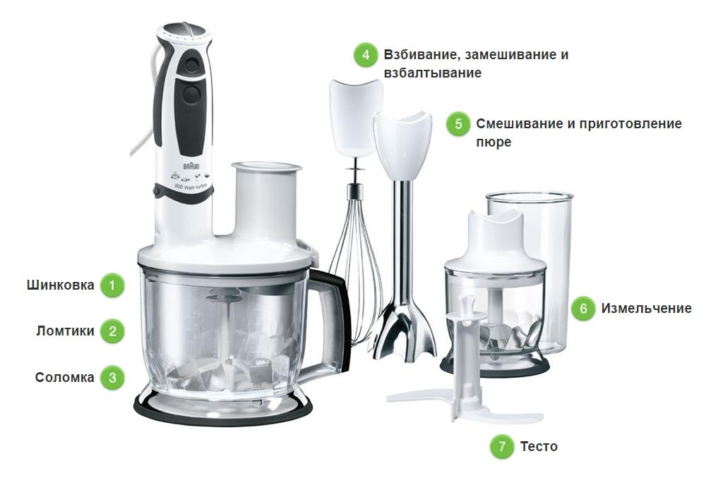 Ручной прибор многофункционален, он может взбивать, измельчать, крошить и смешивать ингредиенты