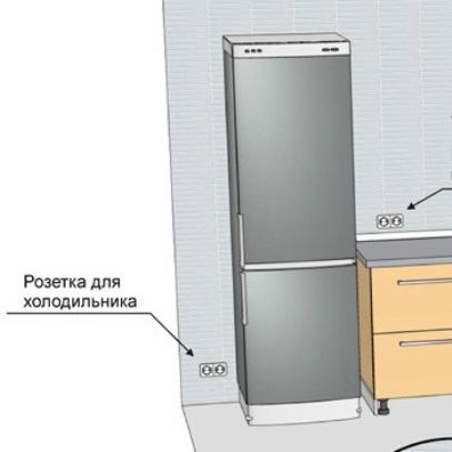 Установить холодильник лучше рядом с розетками, не рекомендую использовать удлинители для его подключения