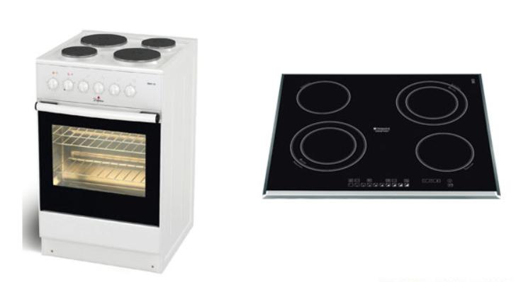 Какая плита лучше индукционная или электрическая
